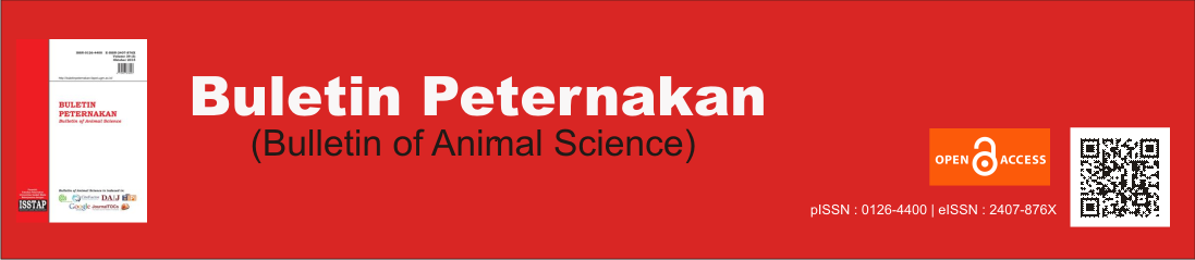 Bulletin of Animal Science